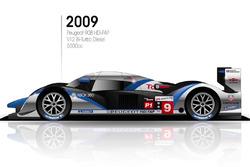 2009 Peugeot 908 HDI-FAP