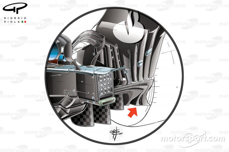 Le diffuseur de la Ferrari SF70H