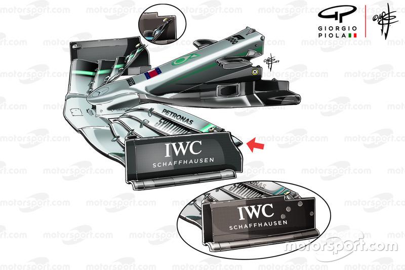 Mercedes W10 comparación entre las tiras laterales del alerón delantero (en la ronda del diseño de Bahrein)