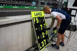 Pit board for Lance Stroll, Williams