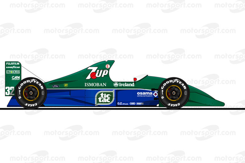 1991赛季:乔丹-191(福特)