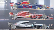 Comparatif de l'inclinaison des Mercedes, Ferrari et Red Bull