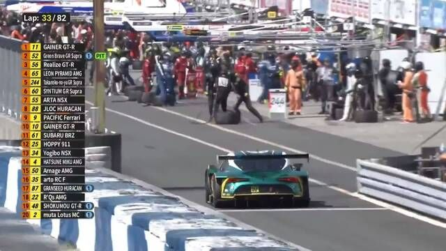 SUPER GT: Okayama - Mayhem in the pits