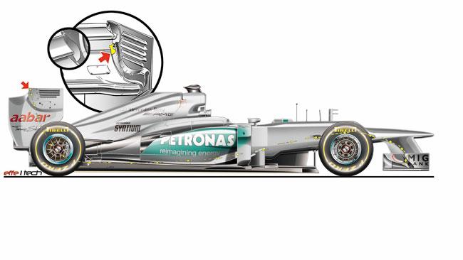 Ecco i passaggi di flusso dell'F-duct Mercedes