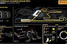 Pirelli si aspetta un GP della Cina a due soste