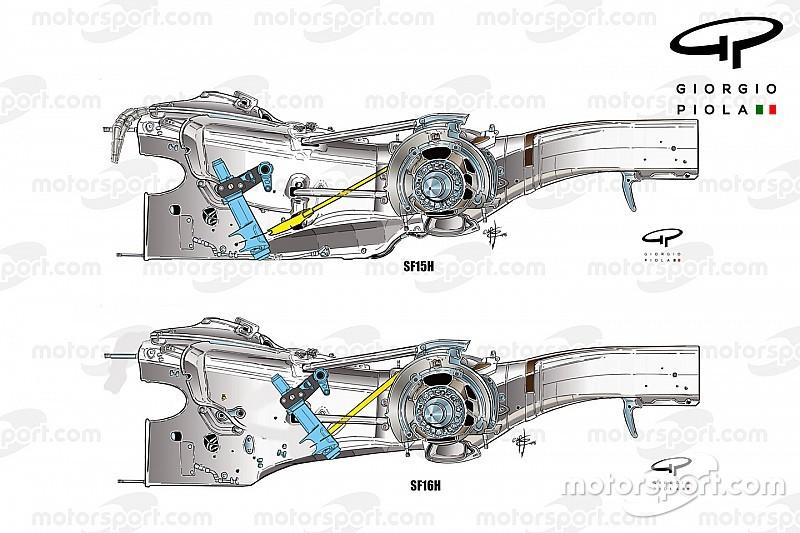 Análisis técnico: Cómo progresa Ferrari gracias a su suspensión