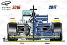 F1 Commission: ecco i sette punti in discussione oggi