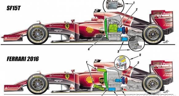 Analiz: Ferrari motor pozisyonunda radikal değişikliğe gidiyor