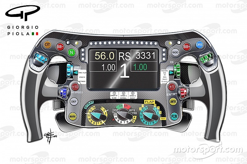 Technique Les Secrets Du Volant Mercedes 733206on Mercedes Formula 1 Car 2016