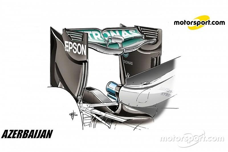 Tech analyse: Waarom Mercedes zo dominant was in Baku