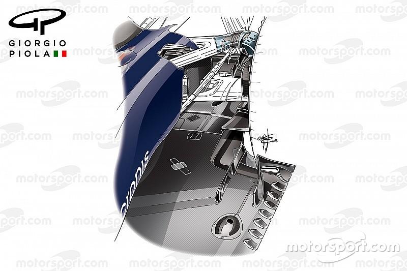 Tech rapport: De 'B-spec' van Toro Rosso