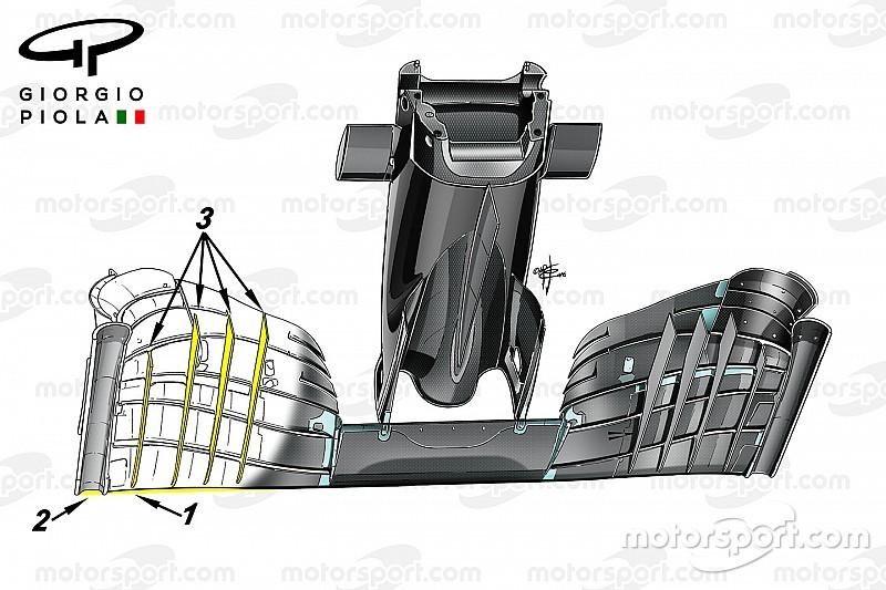 formel 1 technik trends f r die saison 2017. Black Bedroom Furniture Sets. Home Design Ideas