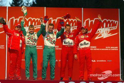 Le Wroom 2002 à Madona di Campiglio