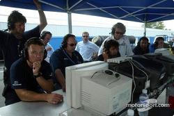 Team Panoz control center