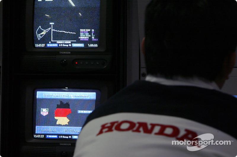 Telemetría de Honda