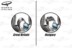 Mercedes W07: Monkey-Seat, Vergleich in Ungarn