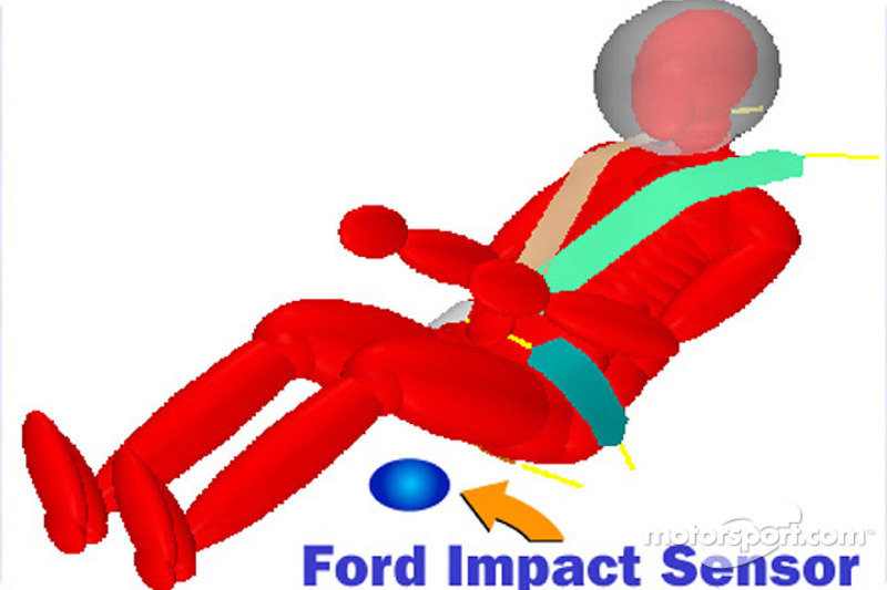 Ford Racing Advanced Technology uses information gained from the Blue Box impact sensor program to r
