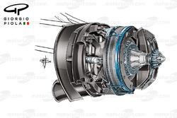 Mercedes W07, nueva solución de freno delantero