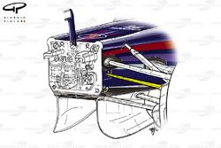 Передняя часть Red Bull RB7