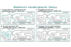 Entwurf für die Rennstrecke in Lviv
