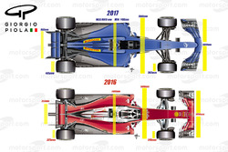2016-2017 top view comparison, captioned