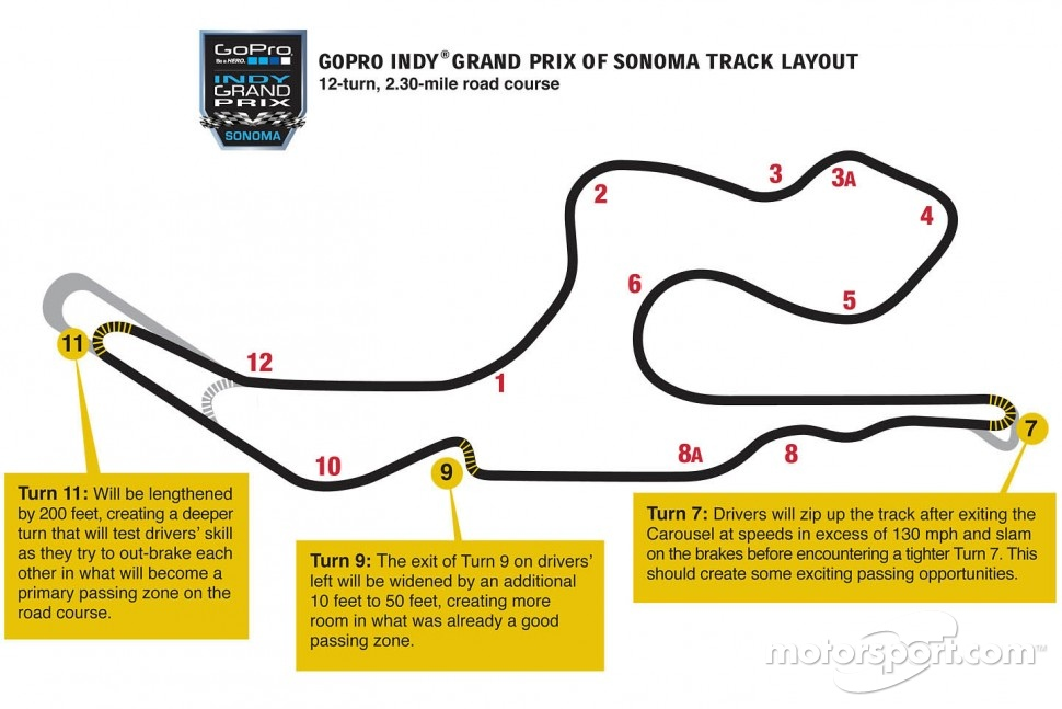 Revised track layout