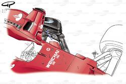 Прорези в дефлекторах Ferrari SF70H, Гран При Сингапура