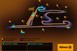 Shanghai International Circuit, Chinese GP