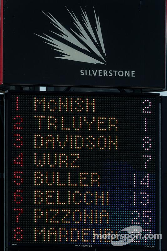 6 Horas de Silverstone: placar mostra a classificação com uma hora pro fim