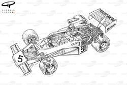 McLaren M23 1974 Descripción detallada