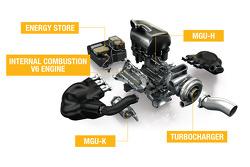 2014 Renault Energy F1 V6 motoru