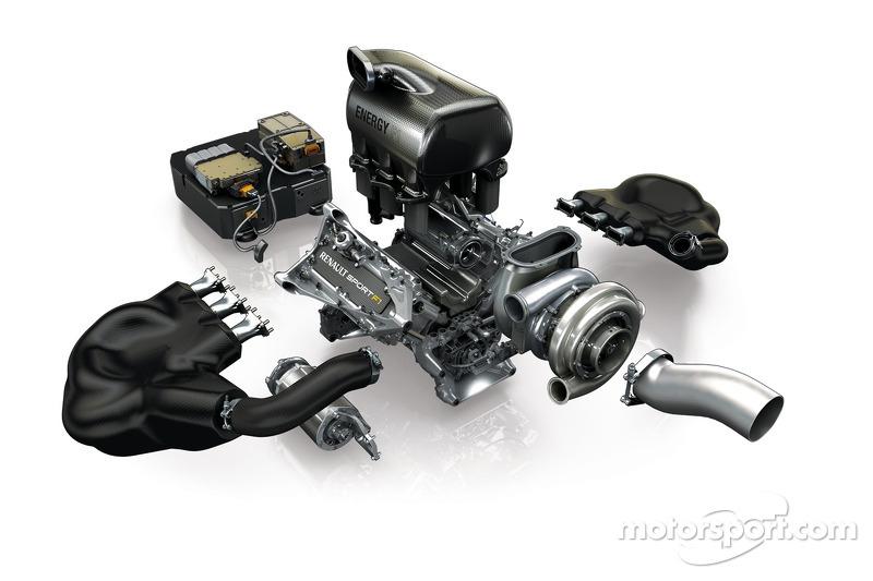 Der Renault-V6-Motor Energy F1 von 2014