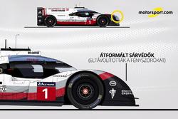 Porsche 919 Spa record