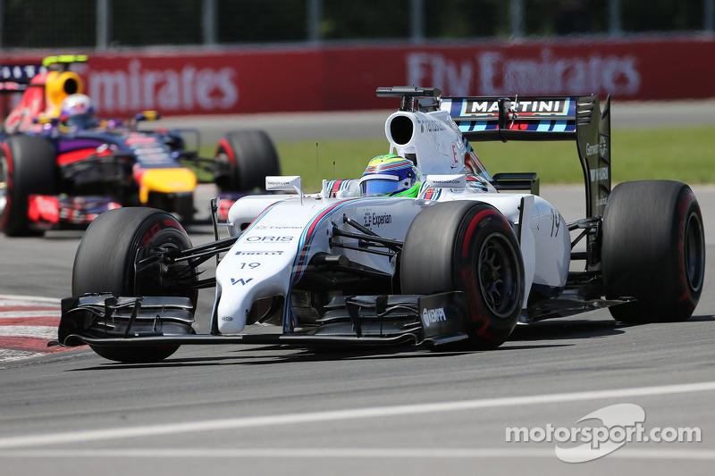 Felipe Massa, Williams F1 Team 08