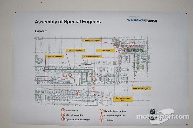 munich bmw plant assembly diagram at visit of bmw rh motorsport com