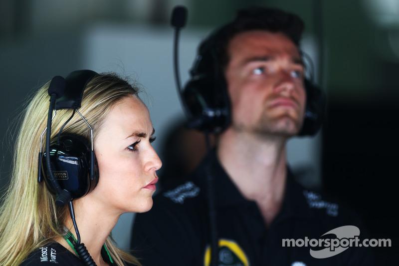 Кармен Хорда, Lotus F1 Team гонщик розвитку та Джоліон Палмер, Lotus F1 Team Тестовий та резервний г