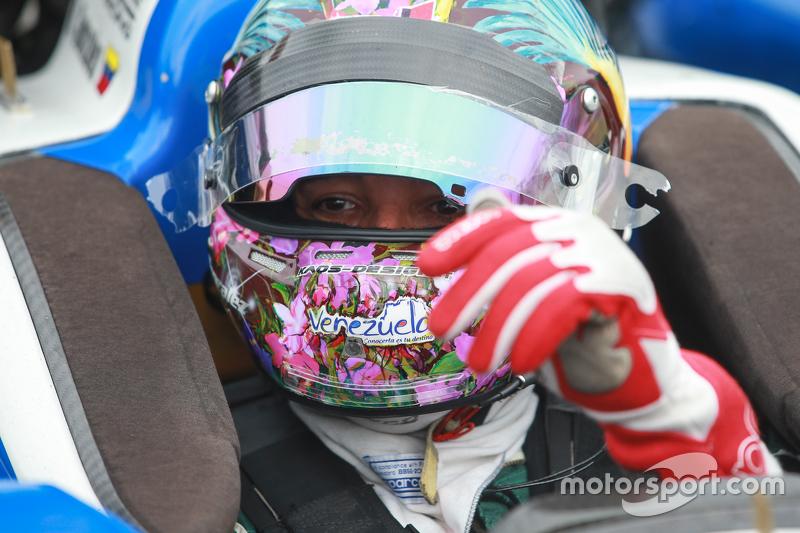 Rodolfo Gonzalez, Dale Coyne Racing Honda