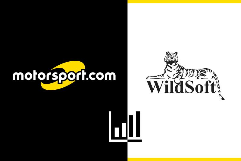 Анонс від Motorsport.com та Wildsoft