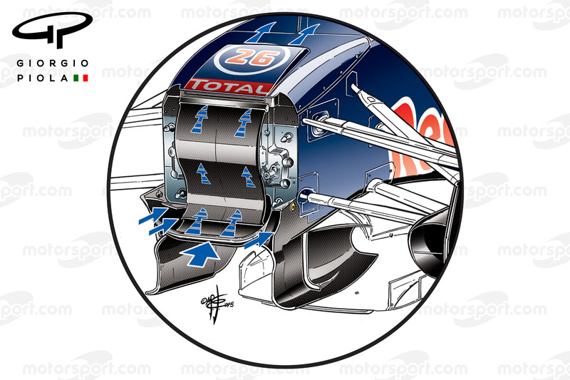 "Red Bull RB11 ""S"" Duct"