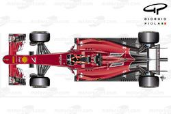 Ansicht von oben, Ferrari SF15T