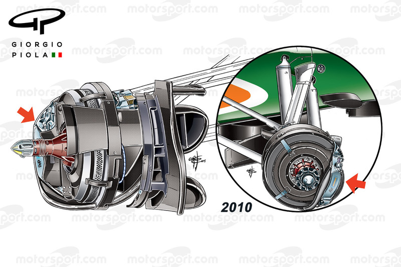 Calipers de freno de Force India 2011 y 2015