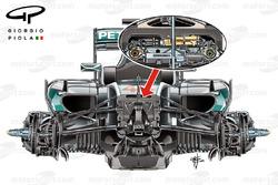Mercedes W07, la sospensione anteriore