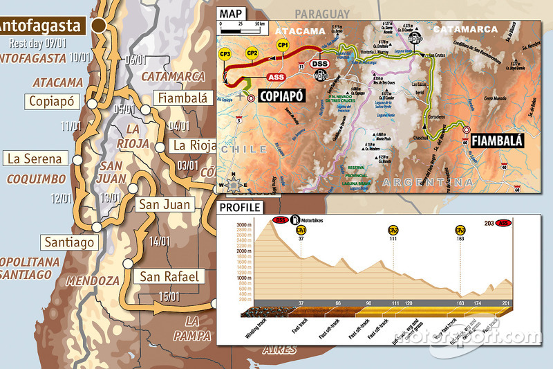 Stage 4: 2010-01-05, Fiambala - Copiapo