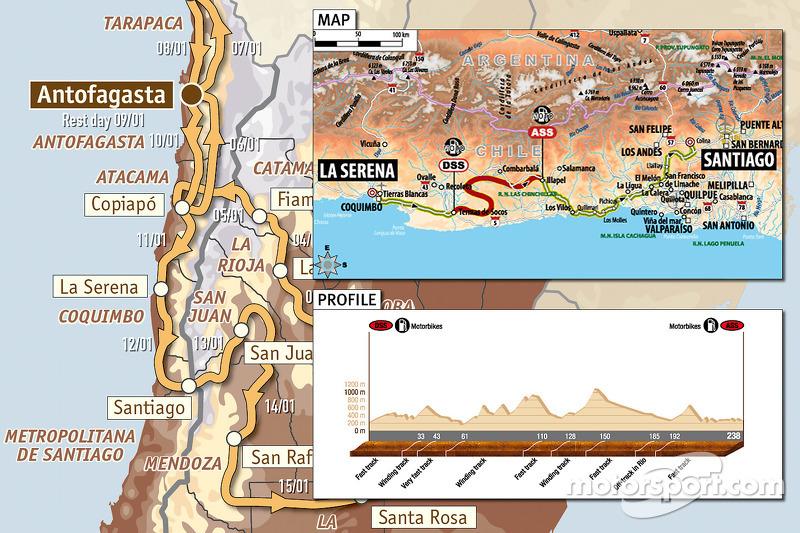 Stage 10: 2010-01-12, La Serena - Santiago