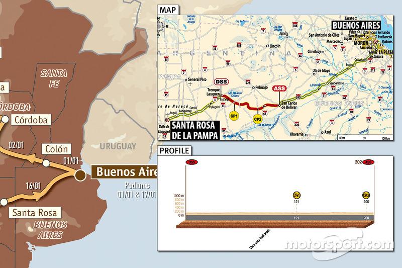 Etape 14: 2010-01-16, Santa Rosa vers Buenos Aires