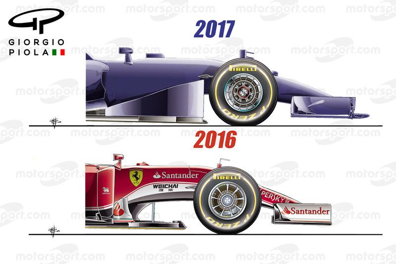 Aerodynnamik-Regeln für 2017, Seitliche Windabweiser