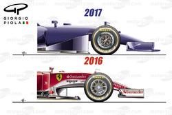 Regole aerodinamiche 2017: il muso