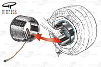Calentador de neumático