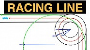 The Racing Line - Hitting The Apex - Explained