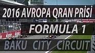 Рассказ о трассе Гран При Европы Ф1 в Баку